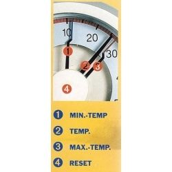 Analogue bimetall-maxima-minima-thermometer / Kat.№10.4001