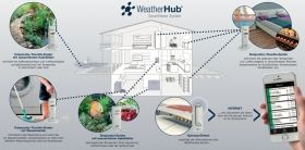 WEATHER HUB SmartHome Temperatur Monitor / Kat.№31.4001.02